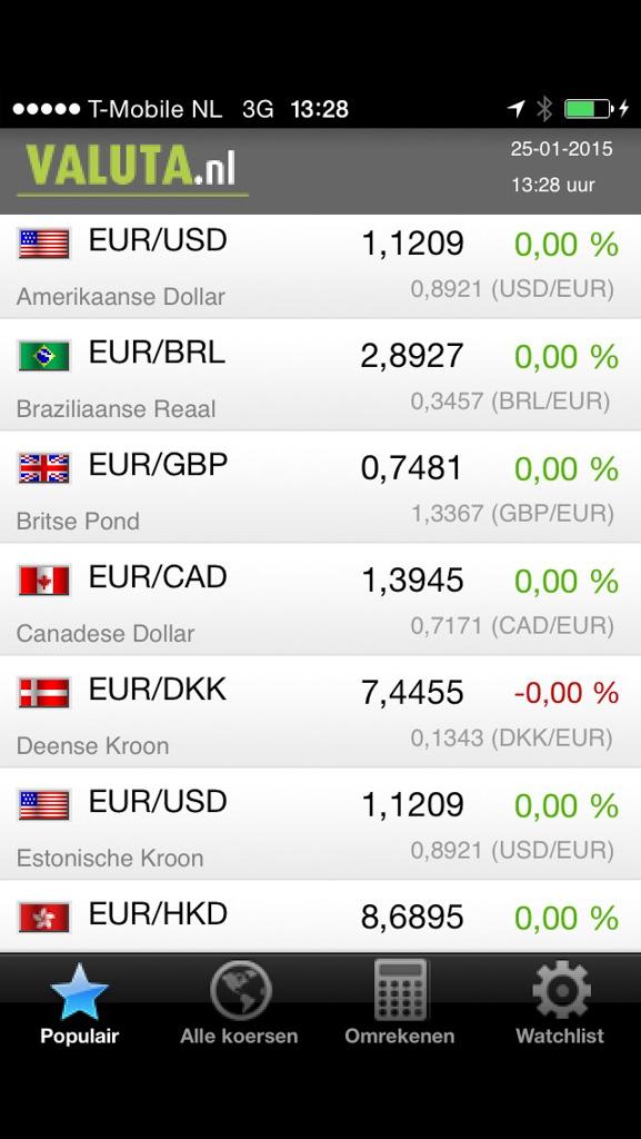 Handig, laat de app de valuta omrekenen.