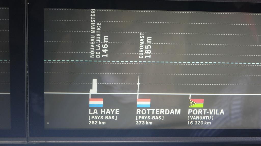 De Eiffeltoren in verhouding tot andere gebouwen. In noordelijke richting 'zien' we Nederland.