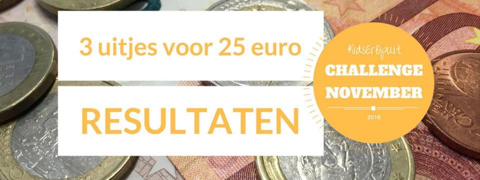 Challenge 3 uitjes voor 25 euro: terugblik en alle tips voor goedkope en gratis uitjes in de winter