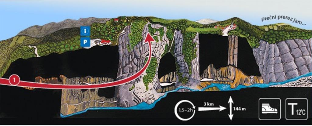 We kiezen voor de rode route door het eerste deel van de grot (foto: website grotten van Skocjan)