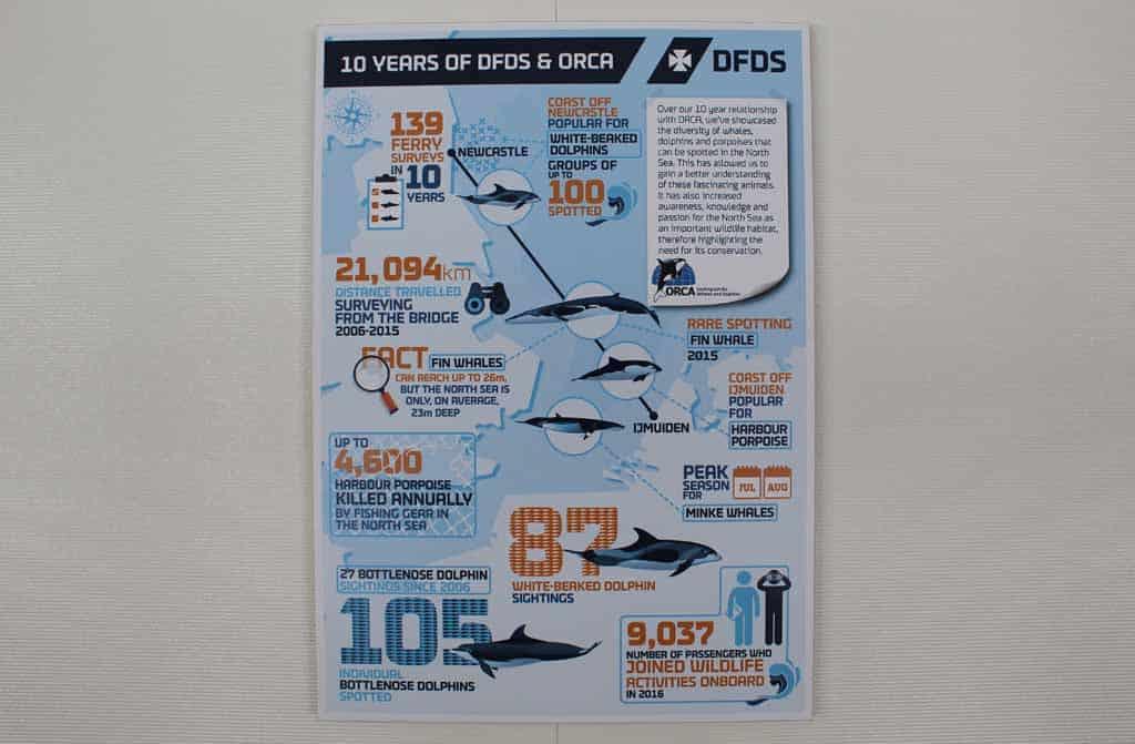 Op deze poster zie je wat het ORCA Wildlife Center samen met DFDS bereikt heeft