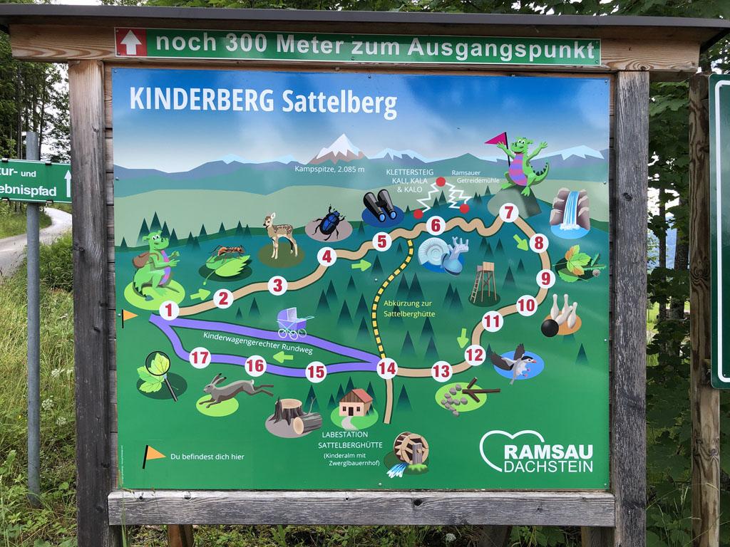 Overzicht van de verschillende stops op de Kinderberg Sattelberg